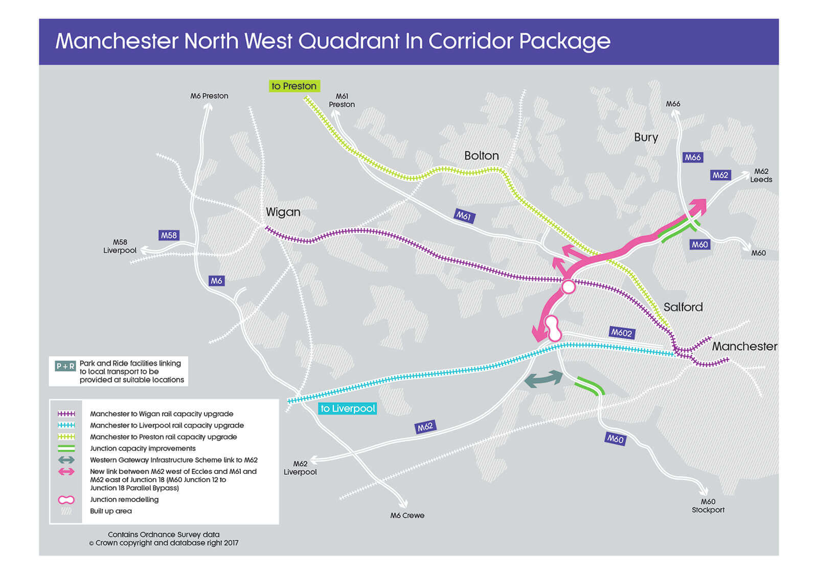 Manchester North West Quadrant Corridor