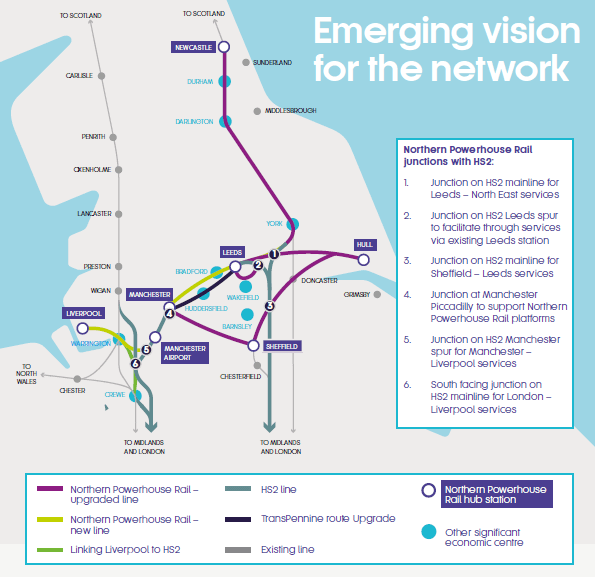 Northern Powerhouse Rail Emerging Network
